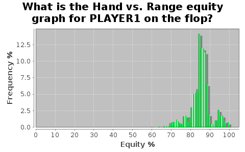 Aces_hvr_equity